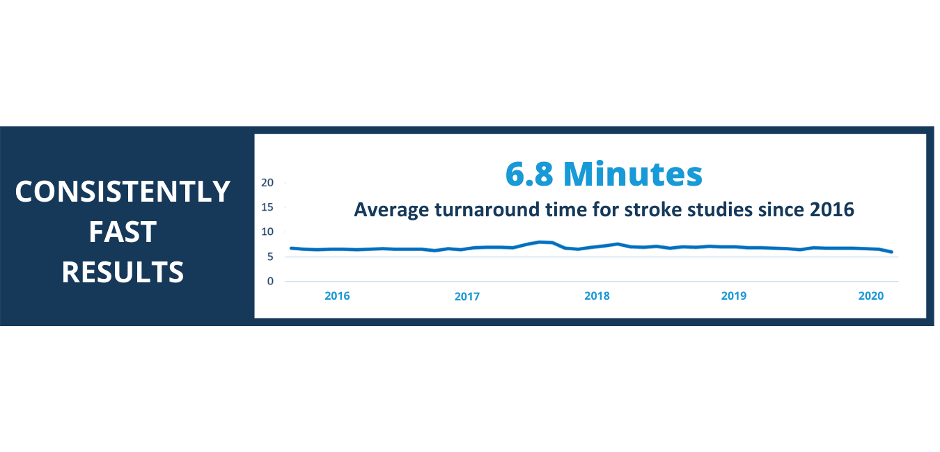 how-vrad-shortens-the-time-in-critcal-Stroke-imaging-mangement